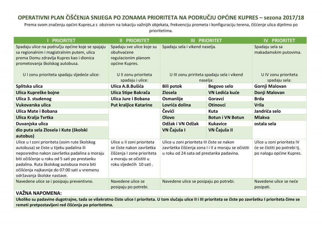 operativni_plan_ciscenja.jpg
