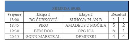 zlosela_turnir_utakmice.png